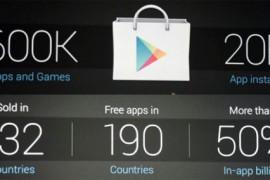 متجر جوجل: 600 الف تطبيق و20 مليار تحميل
