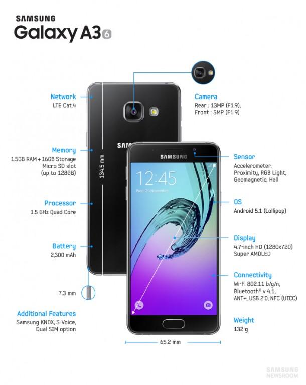 Galaxy-A3-A5-A7-2016-2